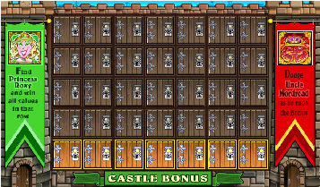 Chain Mail Online Pokies - Castle Bonus Game