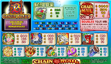 Chain Mail Poker Machine Paytable