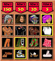 Chiefs Fortune Slot Machine Bonus Paytable