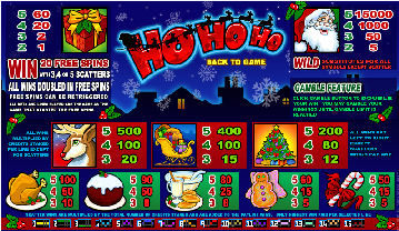 Poker Machine - Ho Ho Ho Christmas