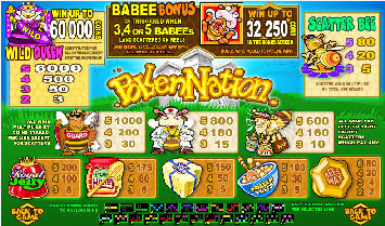 Pollen Nation Poker Machine Pay Table