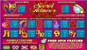 Secret Admirer Bonus Pokies Paytable